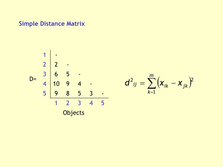 Simple Distance Matrix