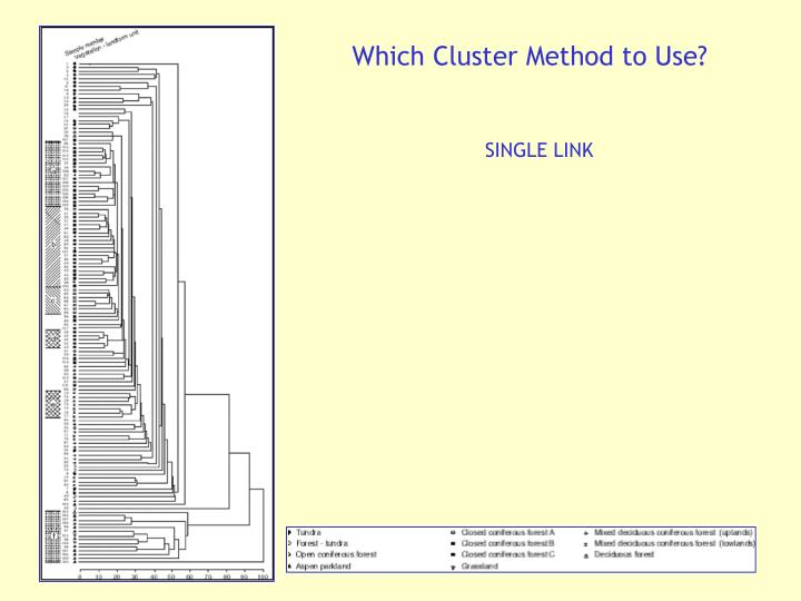 Which Cluster Method to Use?