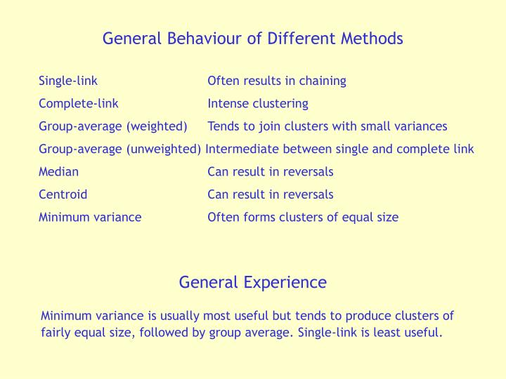 General Behaviour of Different Methods