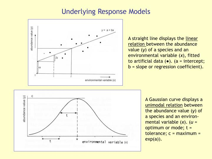 Underlying Response Models