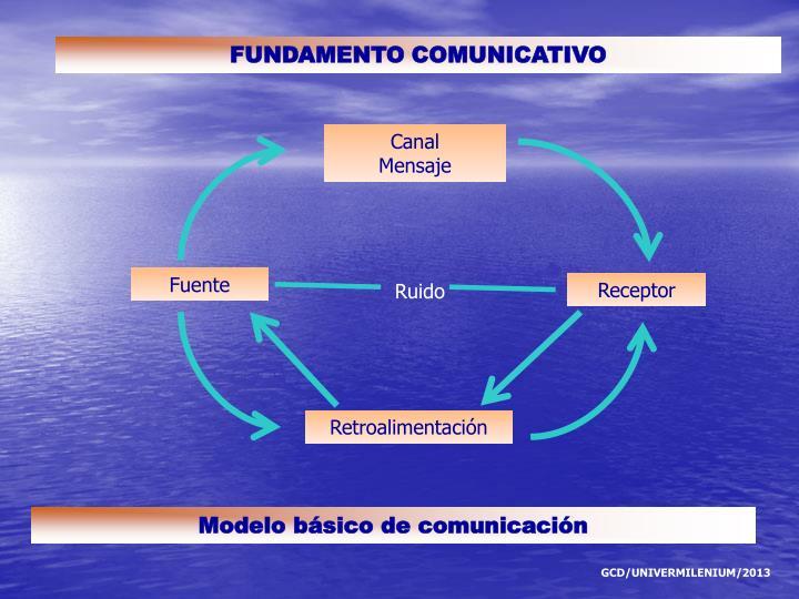 FUNDAMENTO COMUNICATIVO