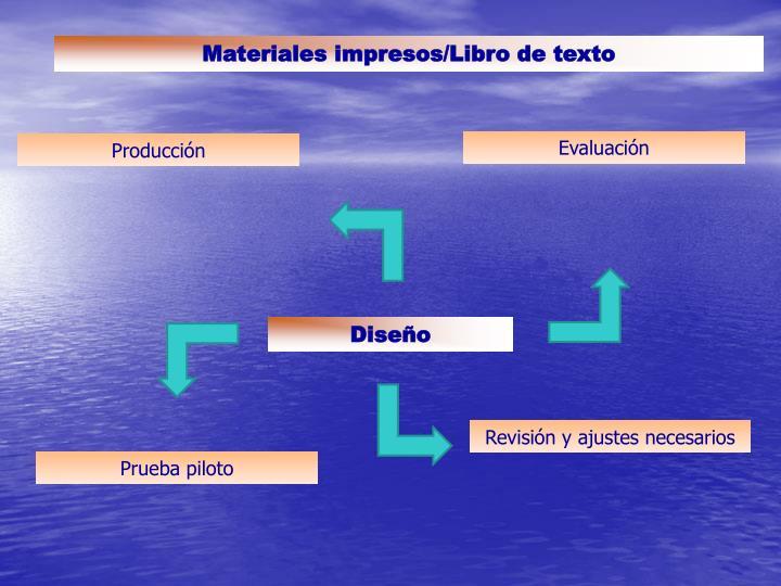 Materiales impresos/Libro de texto