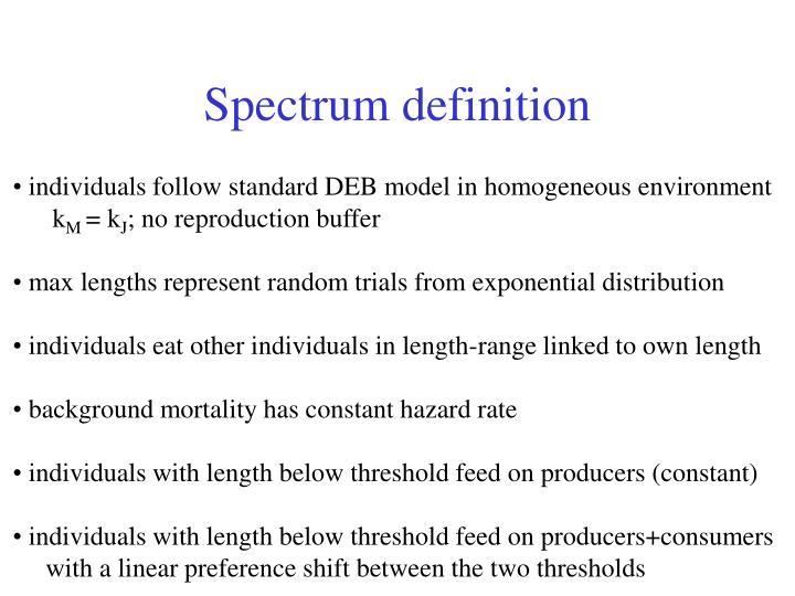 Spectrum definition