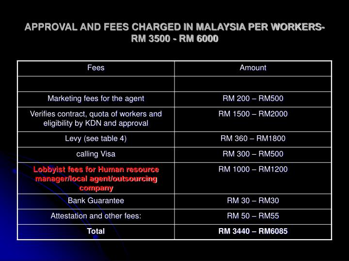 APPROVAL AND FEES CHARGED IN MALAYSIA PER WORKERS- RM 3500 - RM 6000