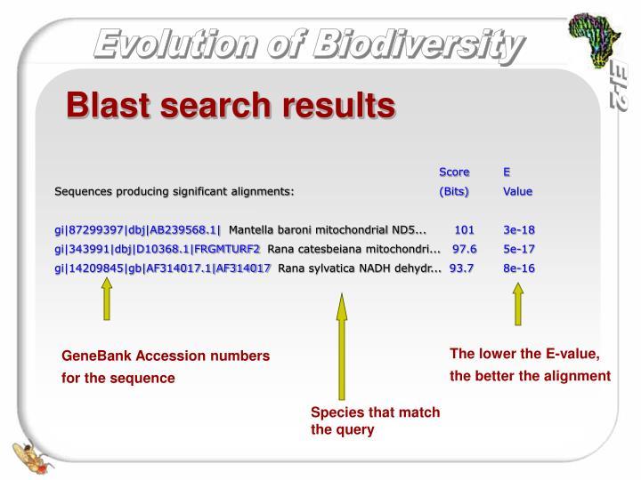 Blast search results