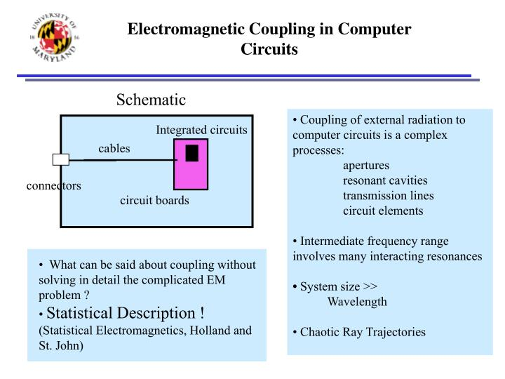 Electromagnetic coupling in computer circuits