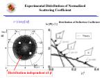 experimental distribution of normalized scattering coefficient