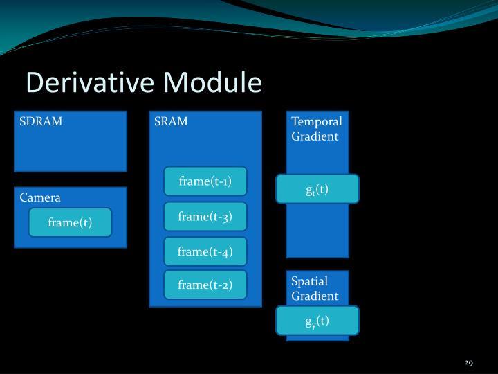 Derivative Module