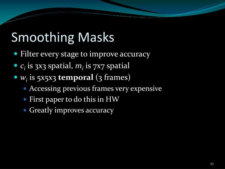 Smoothing Masks