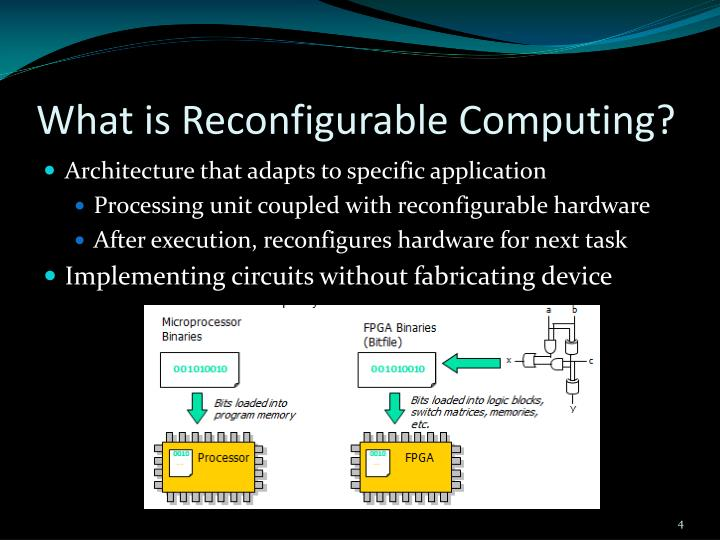 What is Reconfigurable Computing?