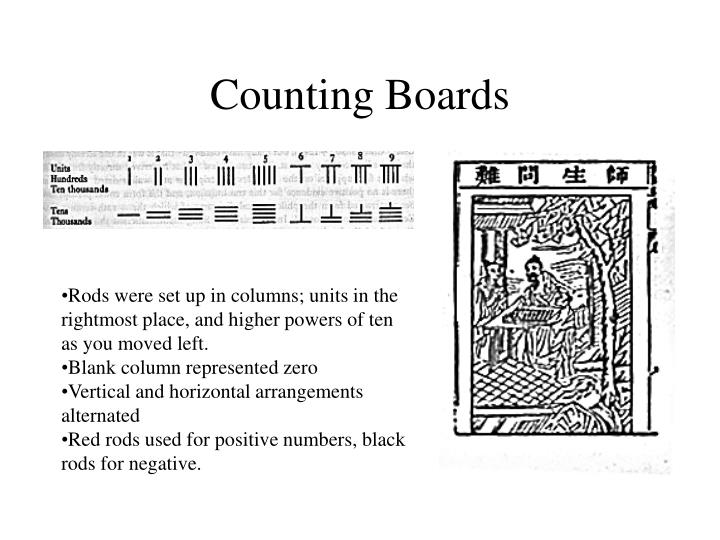 Counting Boards