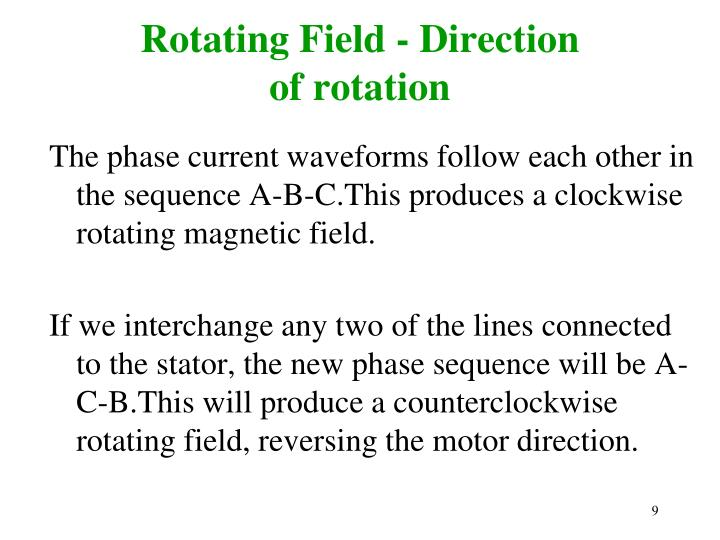 Rotating Field - Direction