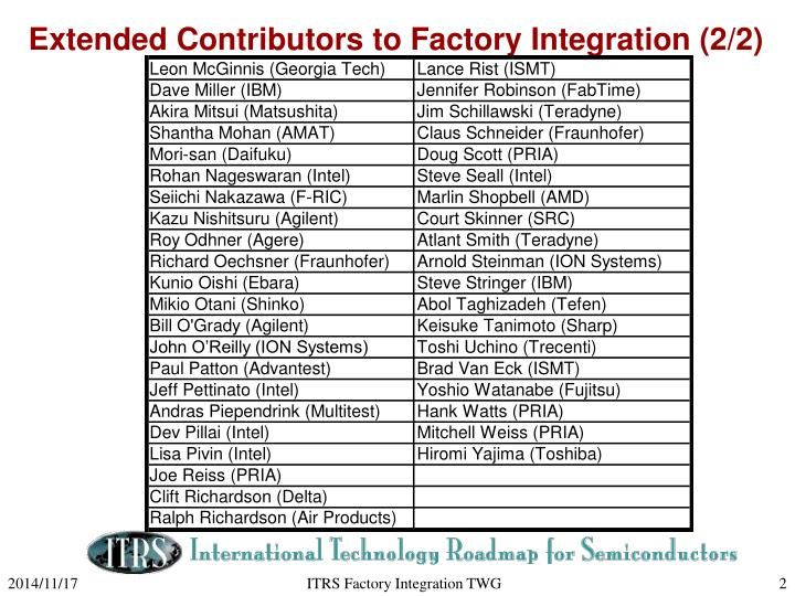 Extended Contributors to Factory Integration (2/2)