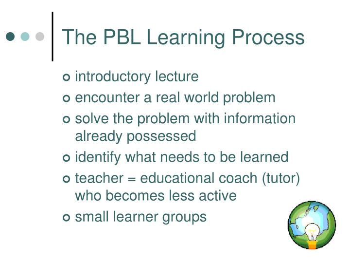 The PBL Learning Process