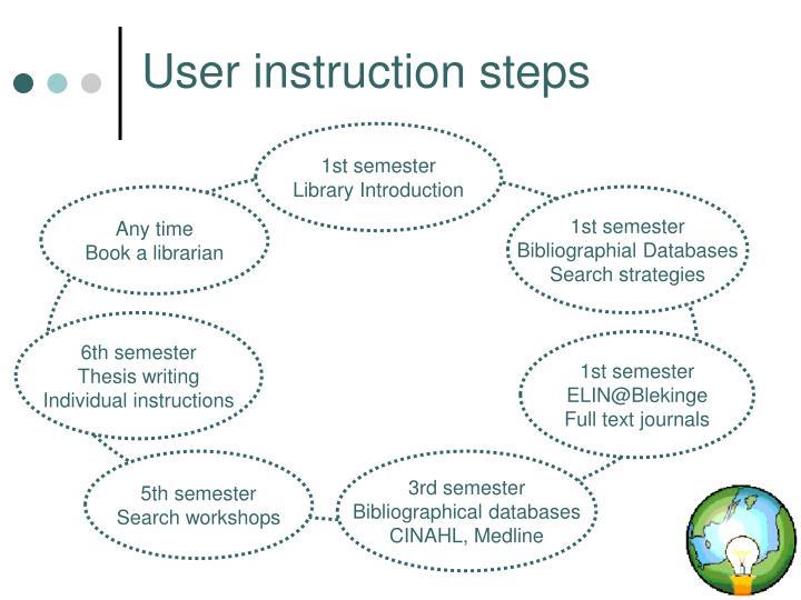 User instruction steps
