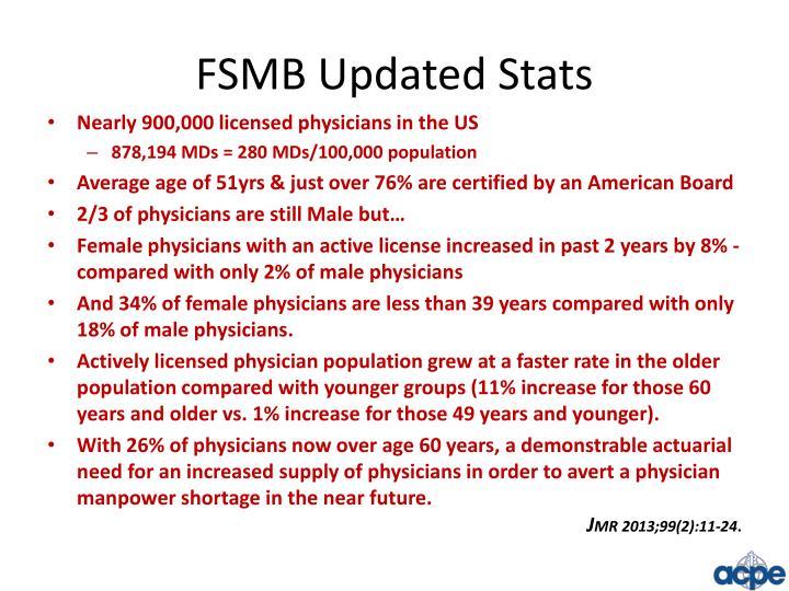 FSMB Updated Stats