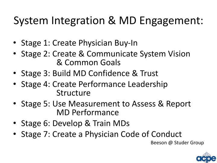 System Integration & MD Engagement: