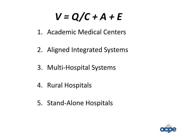 V = Q/C + A + E