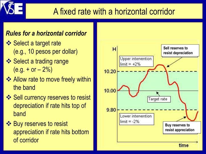Rules for a horizontal corridor