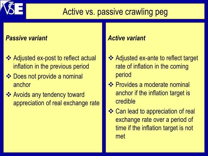Passive variant