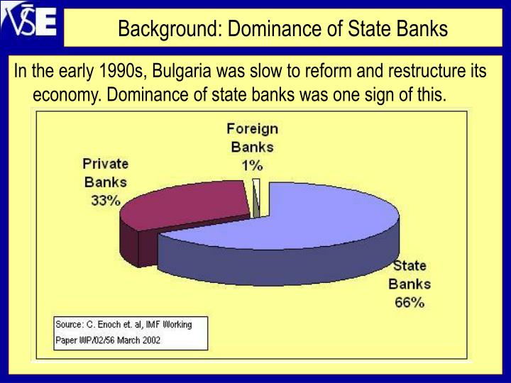 Background: Dominance of State Banks