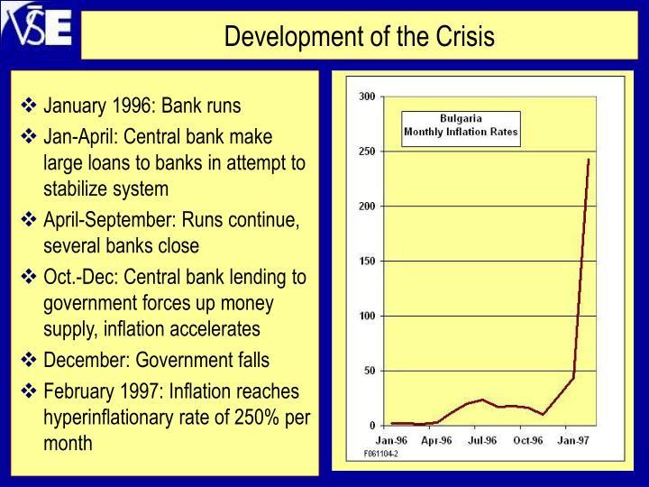 January 1996: Bank runs
