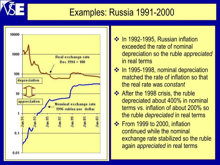 Examples: Russia 1991-2000