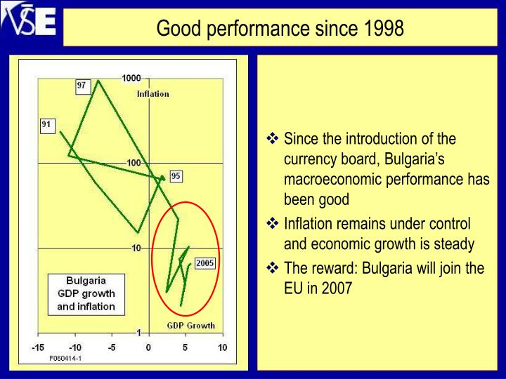 Since the introduction of the currency board, Bulgaria's macroeconomic performance has been good