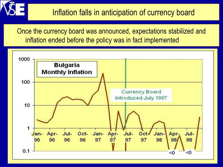 Inflation falls in anticipation of currency board