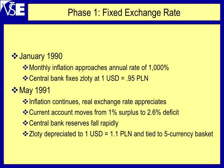 Phase 1: Fixed Exchange Rate