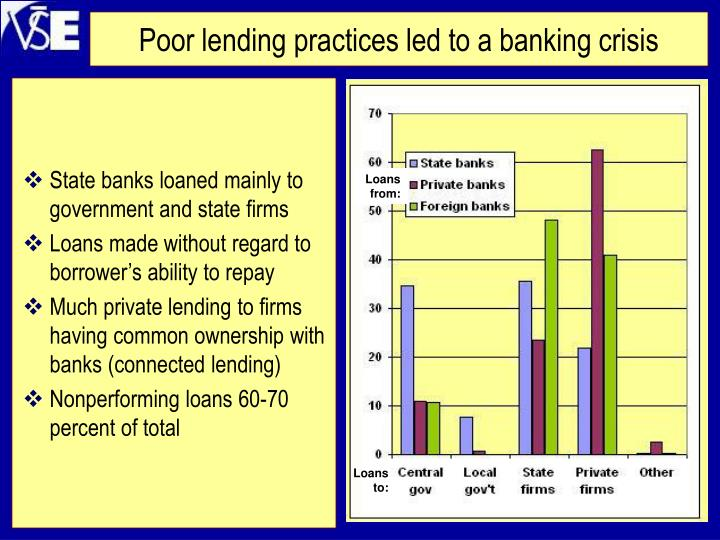 State banks loaned mainly to government and state firms