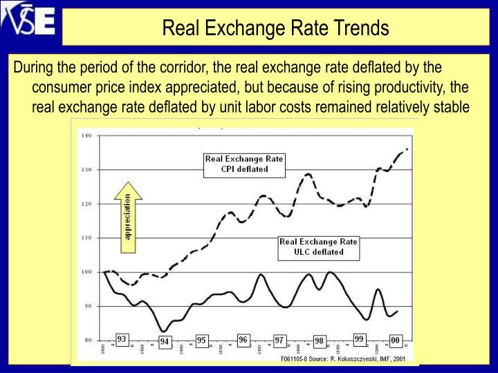 Real Exchange Rate Trends