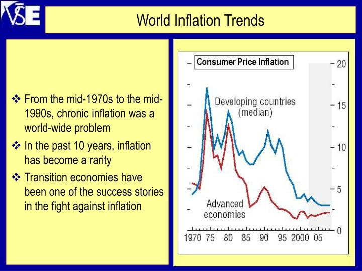 From the mid-1970s to the mid-1990s, chronic inflation was a world-wide problem