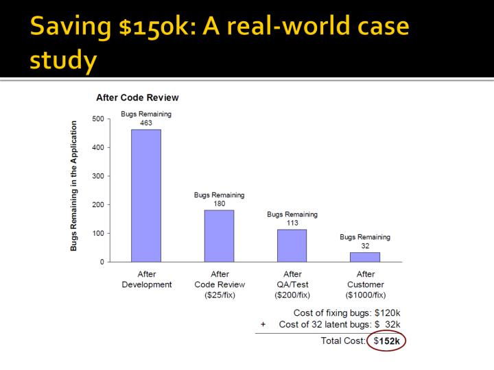 Saving $150k: A real-world case study