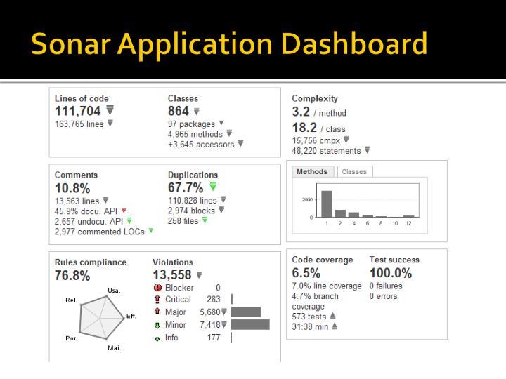 Sonar Application Dashboard