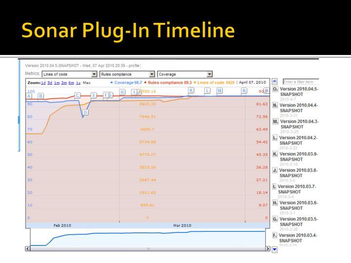 Sonar Plug-In Timeline