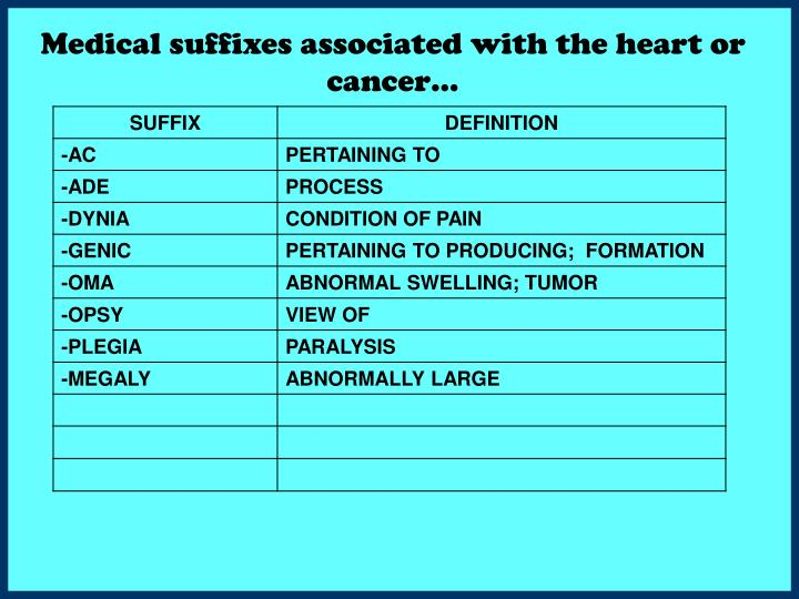 Medical suffixes associated with the heart or cancer…