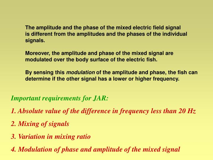 The amplitude and the phase of the mixed electric field signal