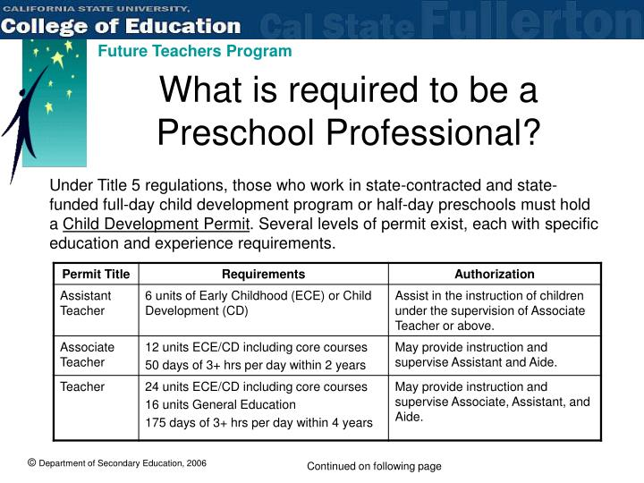 What is required to be a Preschool Professional?