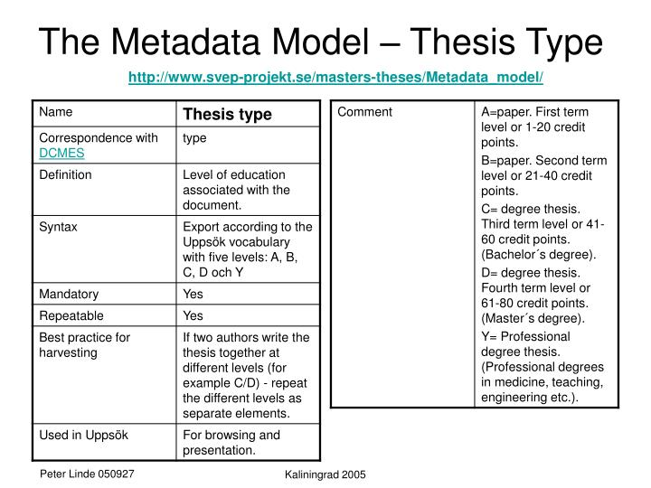 The Metadata Model – Thesis Type