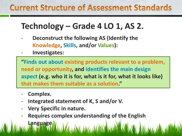 Current Structure of Assessment Standards