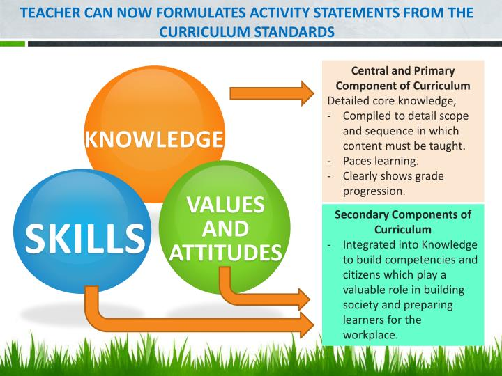 TEACHER CAN NOW FORMULATES ACTIVITY STATEMENTS FROM THE