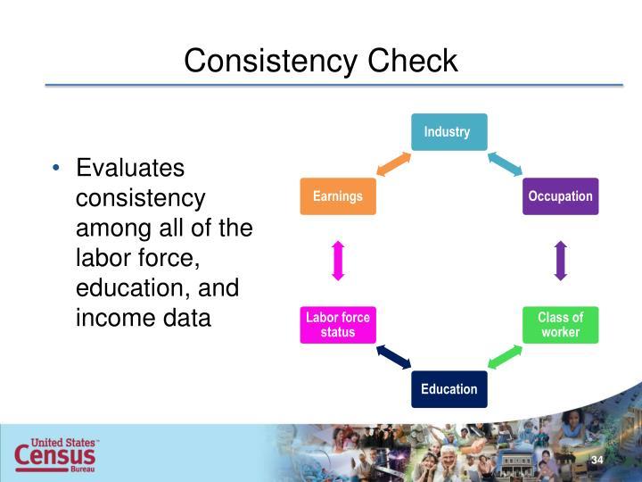 Consistency Check