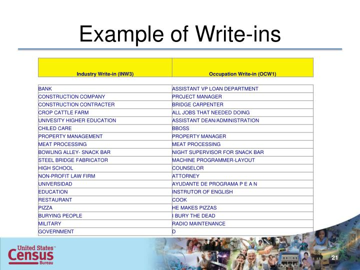 Example of Write-ins