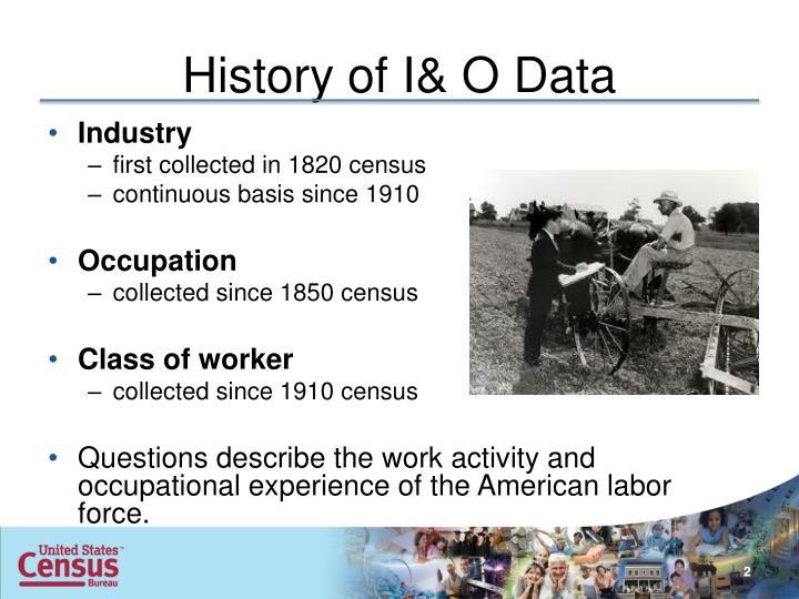 History of I& O Data