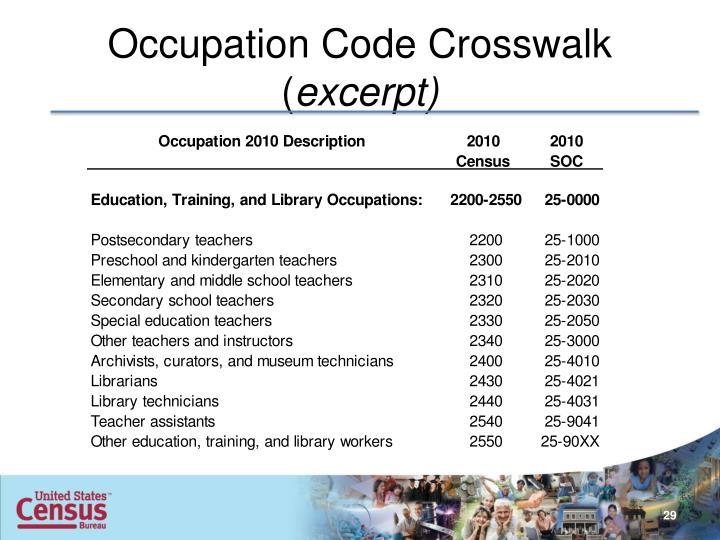 Occupation Code Crosswalk (