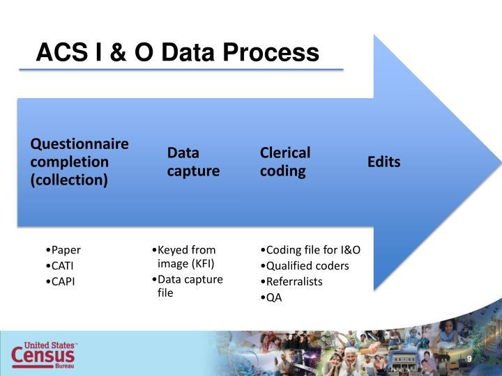 ACS I & O Data Process