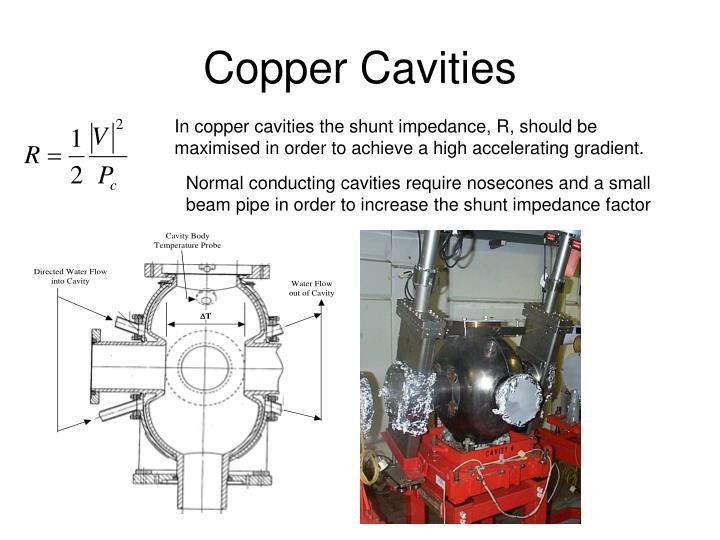 Copper Cavities