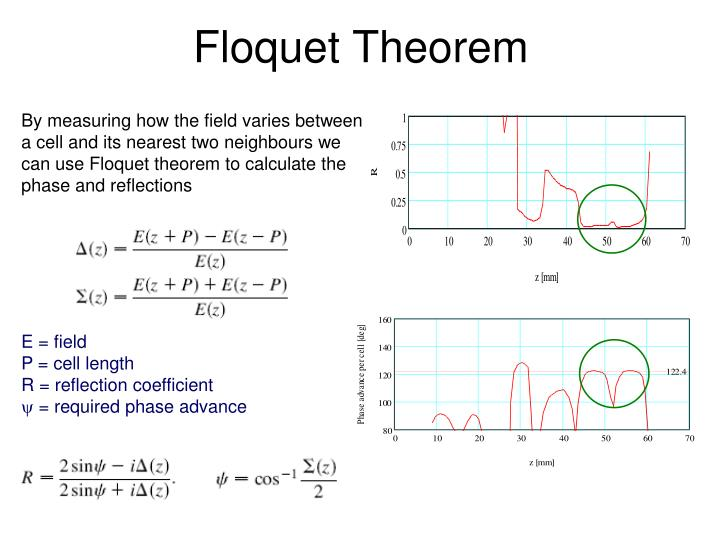 Floquet Theorem