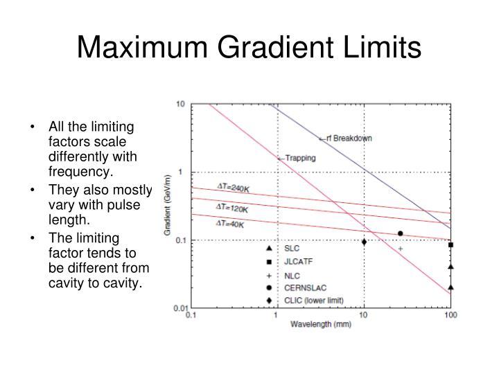 Maximum Gradient Limits